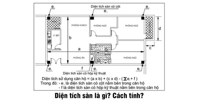 Cách tính diện tích sàn xay dựng